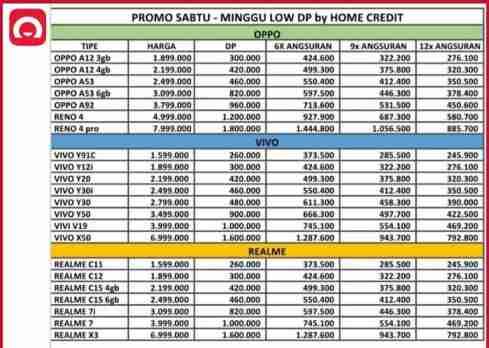 Tabel Angsuran Home Credit
