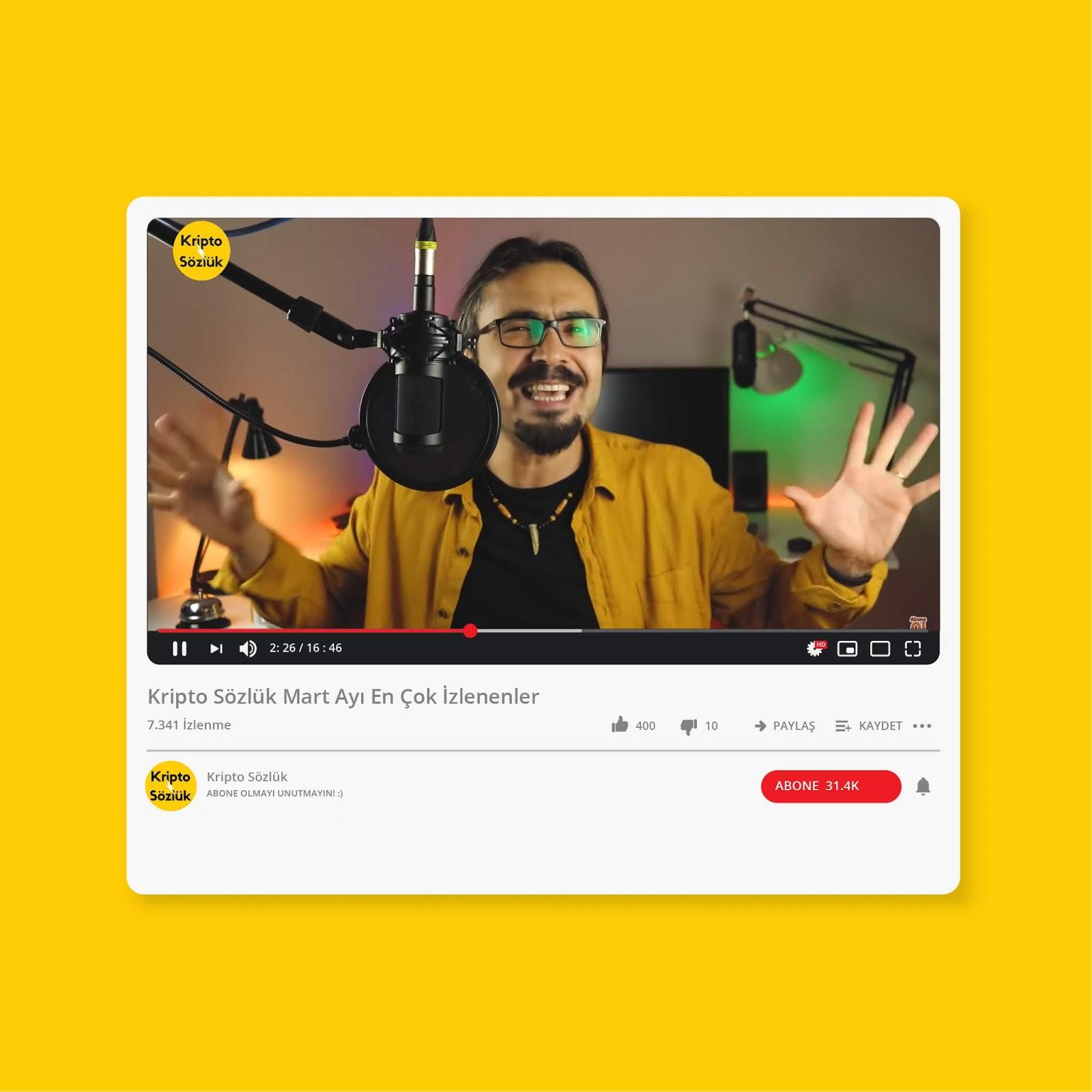 Kripto Sözlük Youtube kanalında en çok izlenen videolar