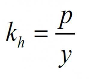 Resumen Del Coeficiente De Balasto Horizontal Para Pantallas