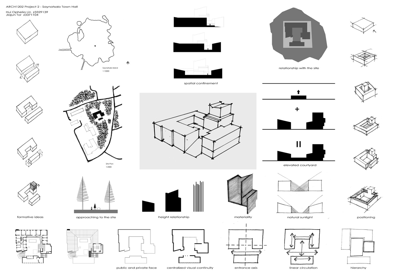 Jiajun Tor Architecture: August 2012