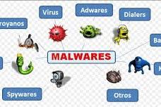 Macam-Macam Serangan Jaringan Komputer dan Cara Menanggulanginya