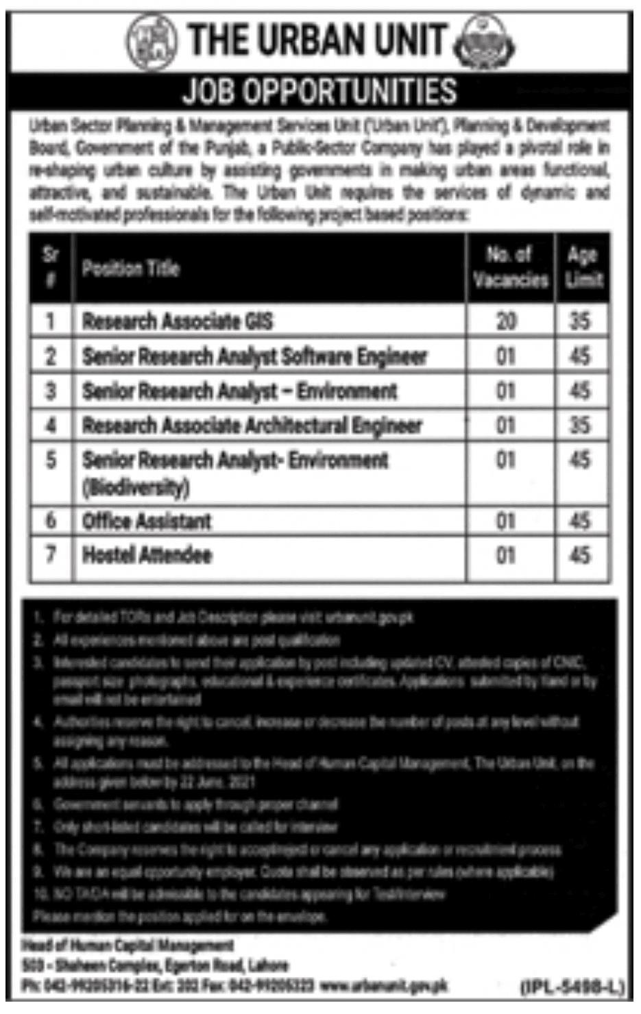 Lahore Urban Unit Jobs Punjab 2021 Advertisement