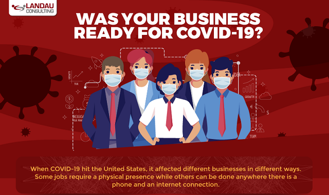 The impact of Covid-19 on years old businesses as well as high tech companies