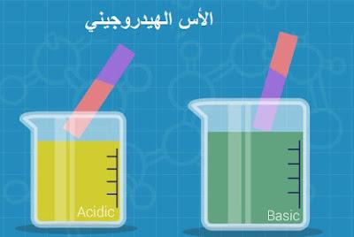 الأس الهيدروجيني