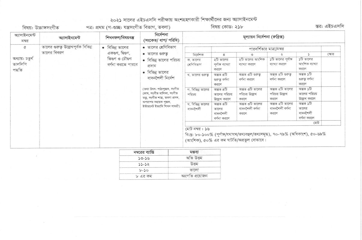 HSC 7th Week Assignment 2021 Question Answer All Subject