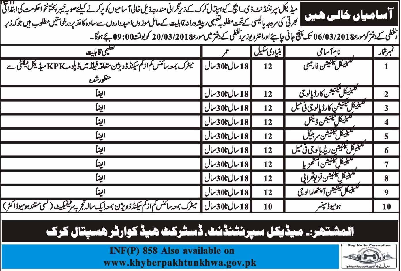 Jobs In DHQ District Headquarters Hospital 2018 KPK