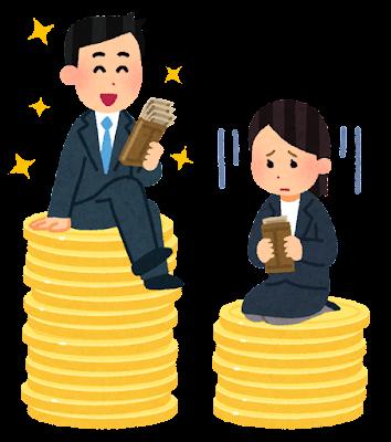 賃金格差のイラスト(男女)