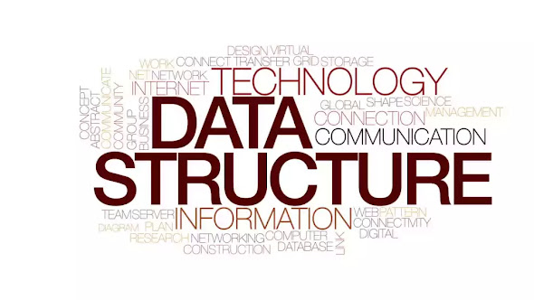 Array Rotations Data Structure Solution
