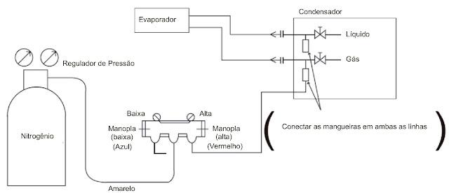 diagrama vrf