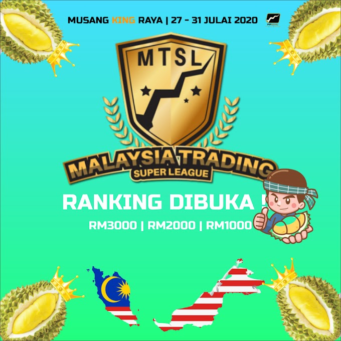 Ranking Terkini Contest Trading Musang King Raya