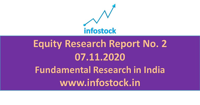 Fundamental Research of Stocks in India