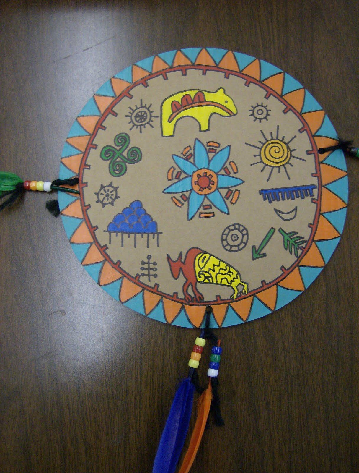 Native American Shields Lessons Tes Teach