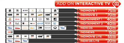 Indihome add on/ channel tambahan
