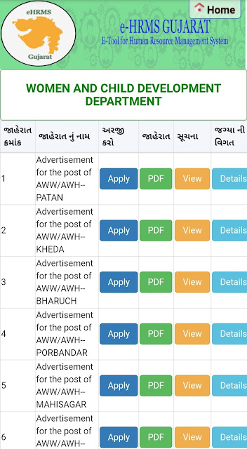 Aangadvadi Bharti Advertisement for the post of AWW/AWH https://e-hrms.gujarat.gov.in