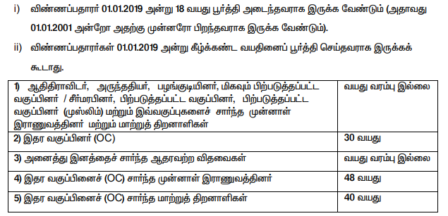 Thiruvarur Cooperative Bank Vacancy 2020