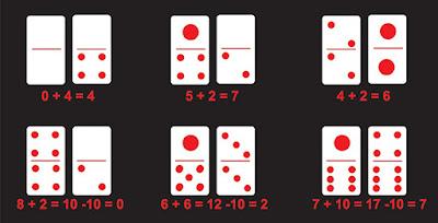 perhitungan jumlah kartu domino