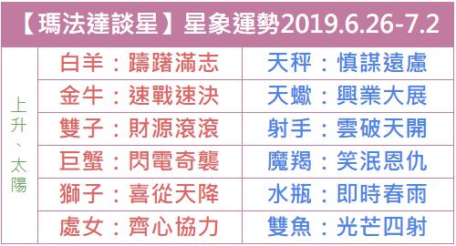 【瑪法達談星】星象運勢2019.6.26-7.2