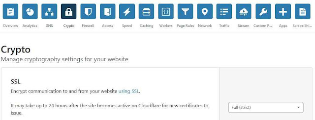 Cloudflare free SSL