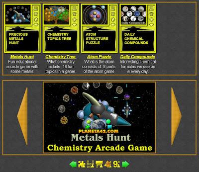 Chemistry Games for Kids
