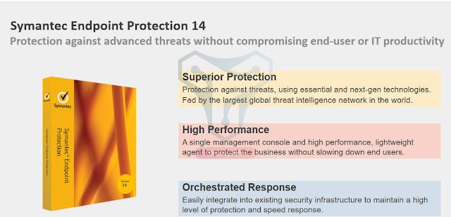 تحميل برنامج Symantec Endpoint Protection كامل للحماية ومكافحة الفيروسات - Yousry4Pc
