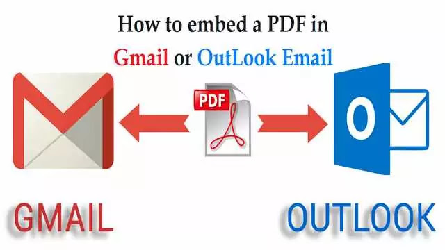 How to embed a PDF in Gmail or OutLook Email