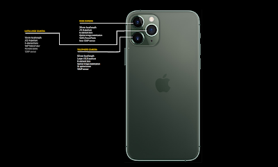 iPhone 11 Pro User Guide for Beginners