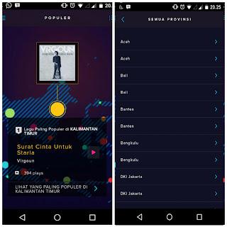 Ulasan dan review lengkap aplikasi langit musik terbaru