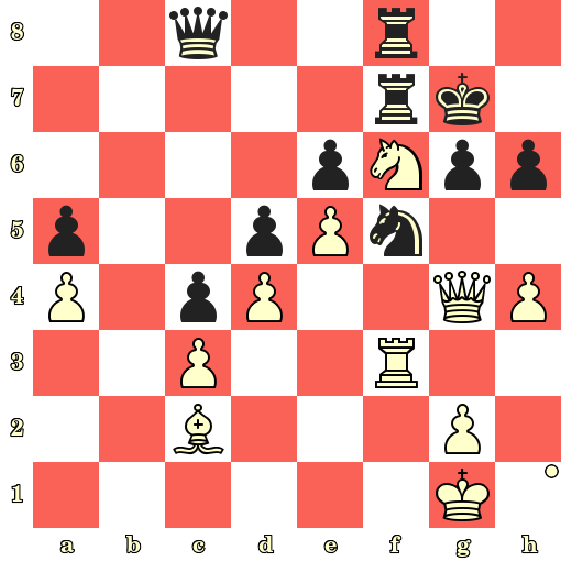 Les Blancs jouent et matent en 4 coups - James Mason vs Isidor Gunsberg, Nuremberg, 1883