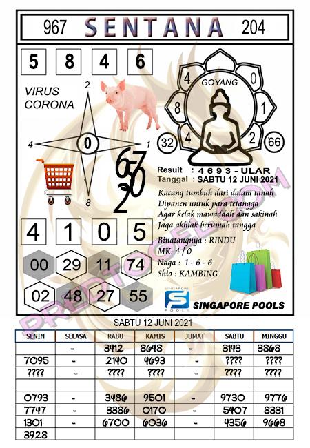 Syair Sentana Singapura sabtu 12-juni-2021