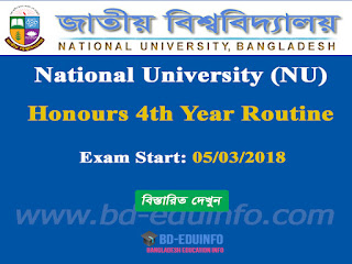 National University (NU) 2017 Honors (Regular) 4th year exam routine