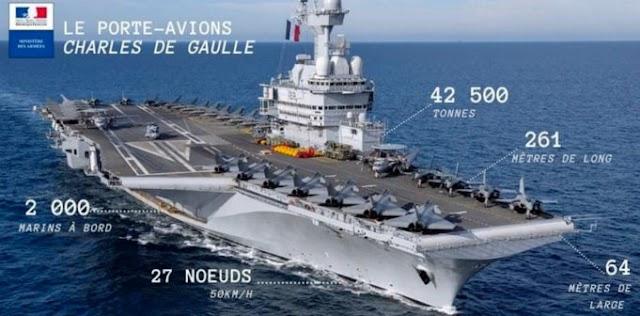 Οι Γάλλοι στέλνουν το Charles de Gaulle στην Αν. Μεσόγειο «σε ετοιμότητα μάχης»