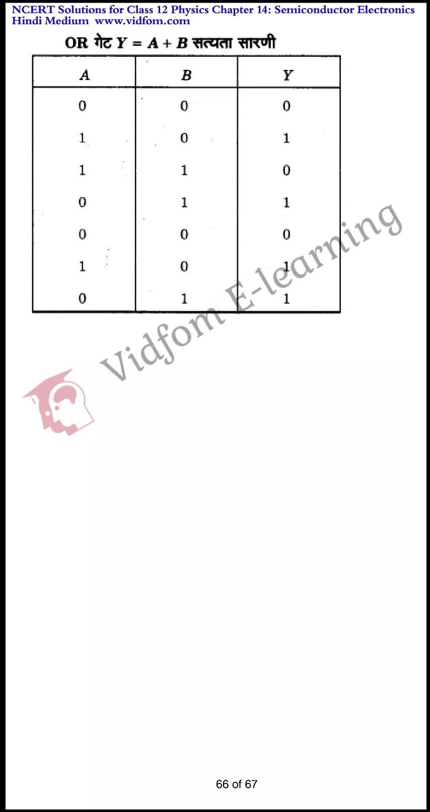 class 12 physics chapter 14 light hindi medium 66