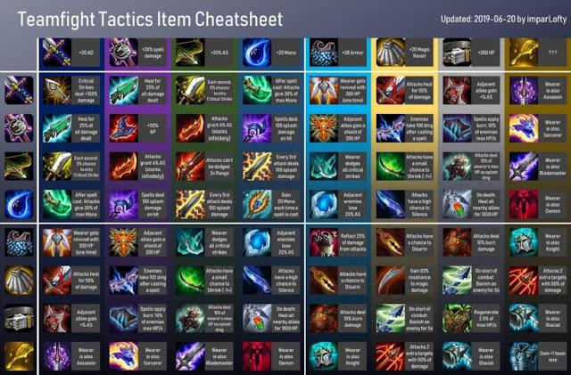 TFT item listesi
