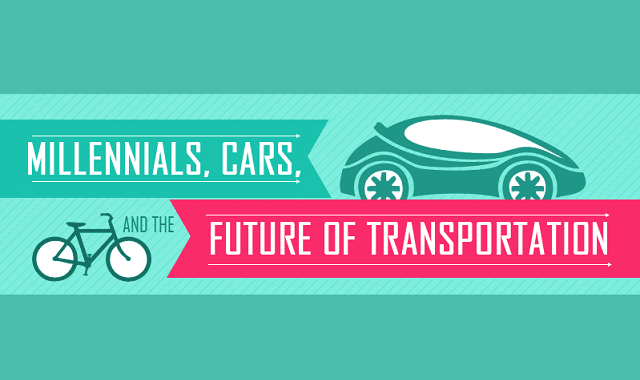 Millennials, Cars and the Future of Transportation