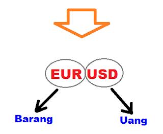 mata uang trading forex