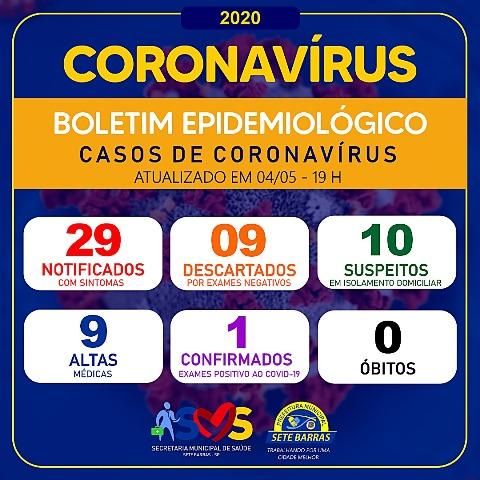 Sete Barras registra o primeiro caso confirmado de COVID-19 (CORONAVÍRUS)