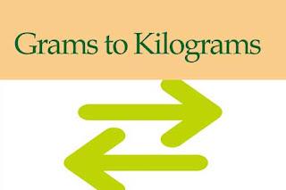 Grams to Kilograms