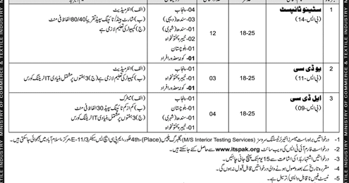 ITS Interior Testing Services Jobs 2019 | Download PPSC FPSC