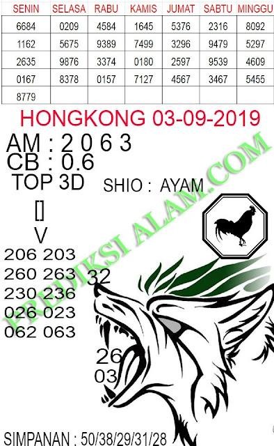 forum syair hk, syair hk, code syair hk