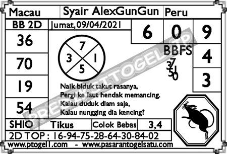 Syair Alexgungun Togel Macau Jumat 09 April 2021