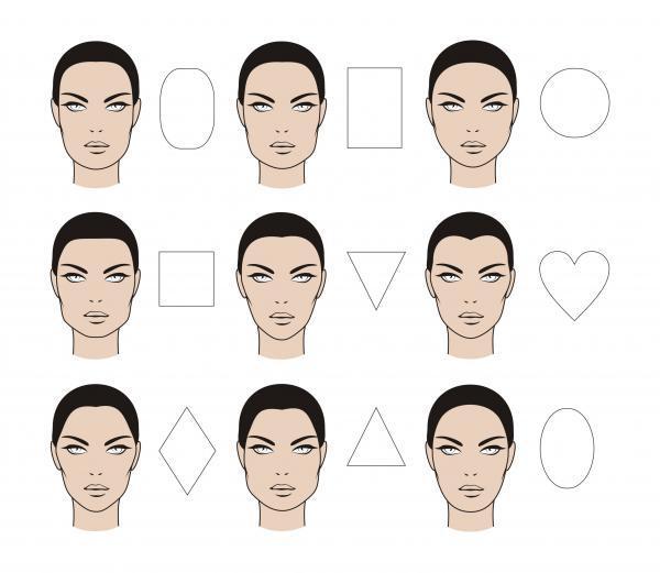 Bom, agora que você já sabe qual o seu formato de rosto, vai ver nas dicas  sinceronas abaixo, qual a melhor técnica de contorno e iluminação que vai  realçar ... a2ee09e69b