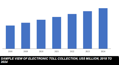 electronic toll collection systems market size