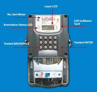 cara cek sisa kwh pln listrik prabayar dengan kode rahasia meteran