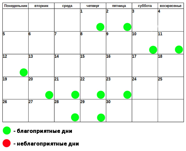 Массаж по лунному календарю июнь 2017