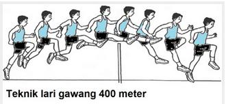 Lari Gawang 400 Meter