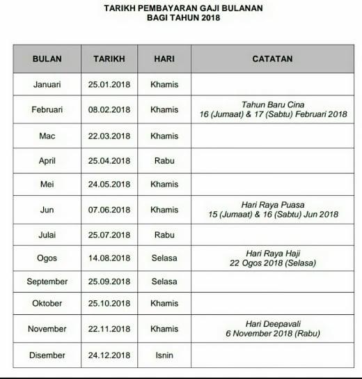 Jadual Pembayaran Kakitangan Kerajaan 2018