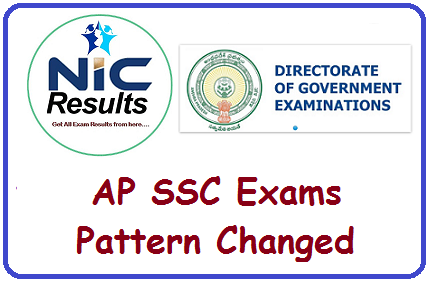 AP SSC (10th Class) Exams Pattern