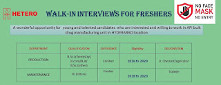 ITI, BA, B.Sc Hetero Drugs Limited Walk-in Interviews for Freshers in Hyderabad