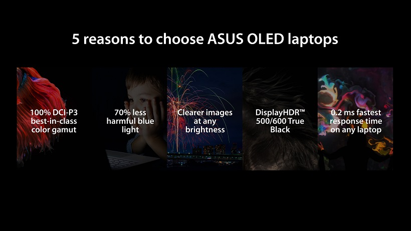 ASUS VivoBook 15 OLED (K513EA/M513UA): OLED for work and play
