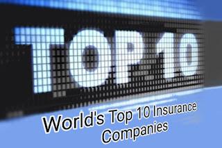 World's Insurance